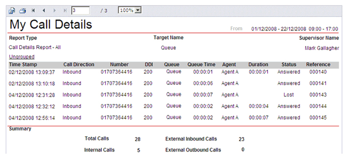 Call details report
